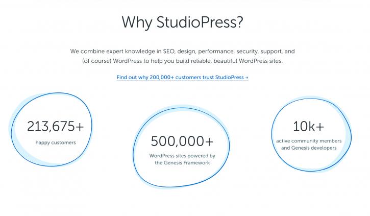 avantages StudioPress