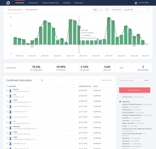 Collecte et organisation de données avec ConvertKit