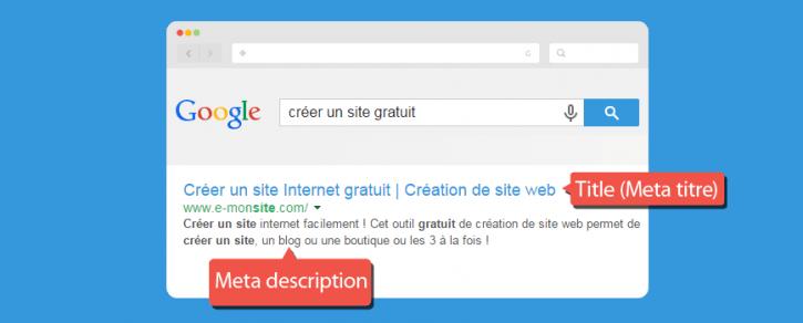 Les balises title et Meta Description Google
